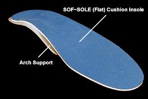Sof Sole Flat Cushion Insoles